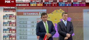 24 Haziran 2018 Pazar – Seçim günü reyting sonuçları… Fox Seçim Özel reyting sonuçları…